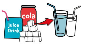 drink-sugar