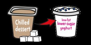 pudding-sugar